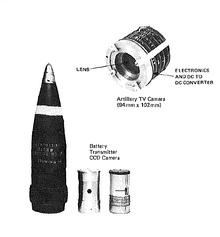 Artillery TV pack (Picture WSTIAC)